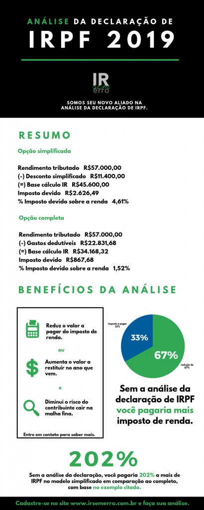 Tipos de Declaração de Imposto de Renda - análise da declaração de irpf 2019